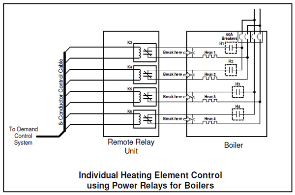 Control of Electric Boilers Energy Sentry Tech Tip
