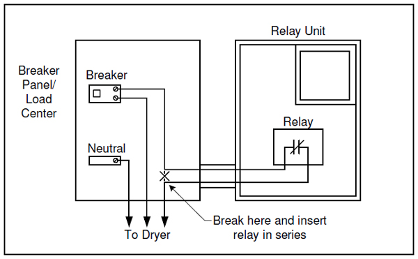 relay installation on clothes dryer figure 2