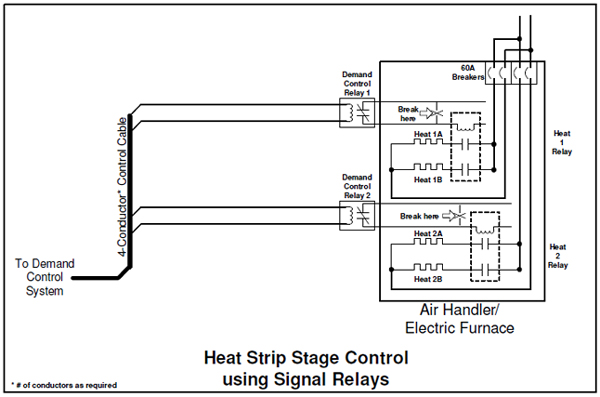 electric furnace 2 control of electric furnaces energy sentry tech tip electric furnace sequencer wiring diagram at soozxer.org