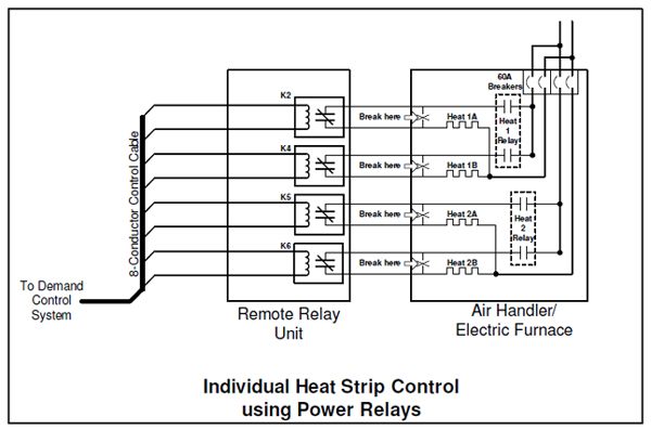 relay installation on individual heat strips