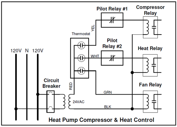 heat pump control of heat pumps energy sentry tech tip Heat Pump Thermostat Wiring Diagrams at gsmx.co