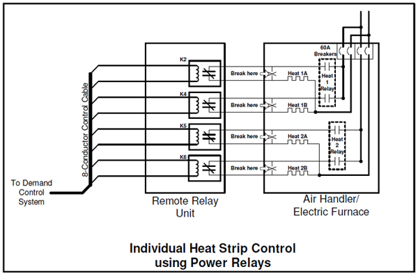 control of heat pumps energy sentry tech tip rh energysentry com Wiring for 220 Electric Heater Electric Heat Wiring Diagrams